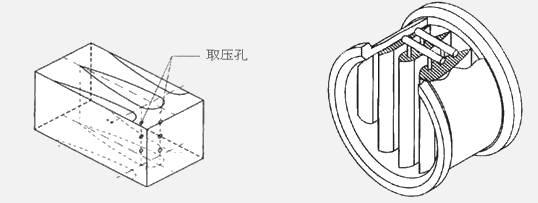 梁氏机翼典型结构图